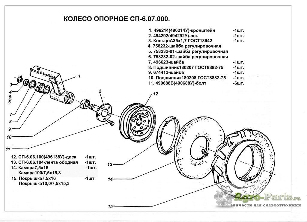 С правой стороны сеялки устанавливается колесо опорное СП-6.07.000.