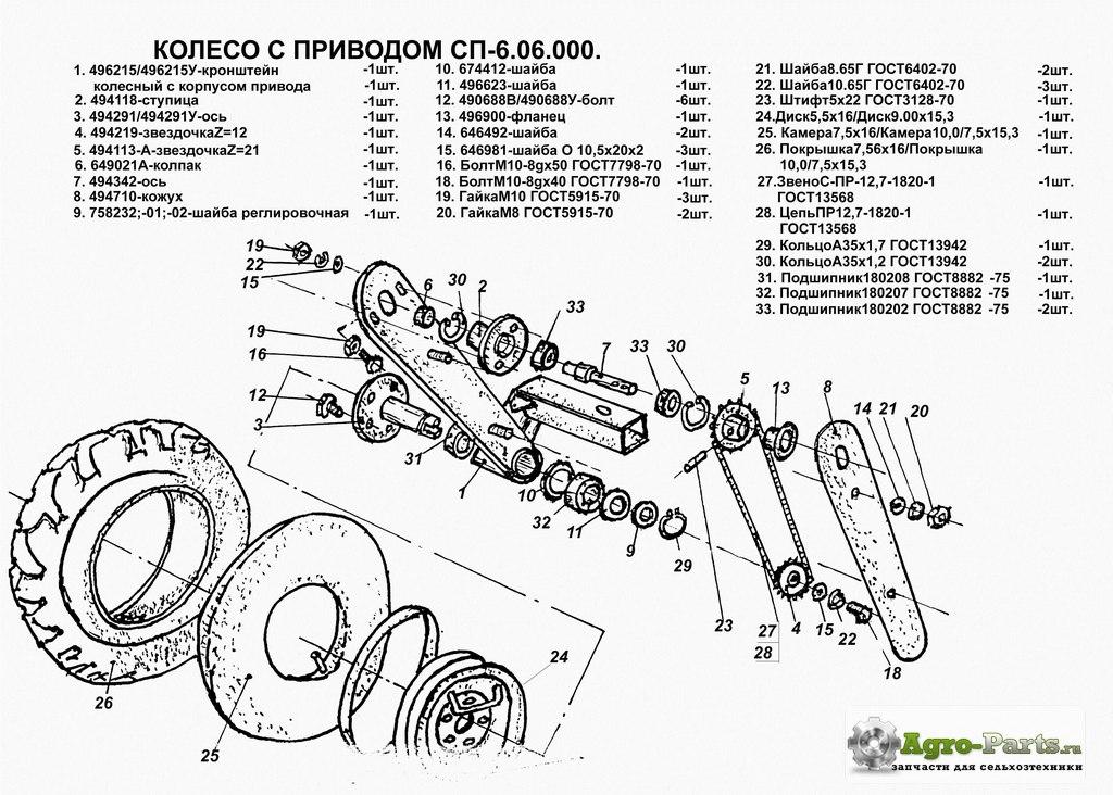 колесо с приводом СП-6.06.000. сеялки СПУ-6