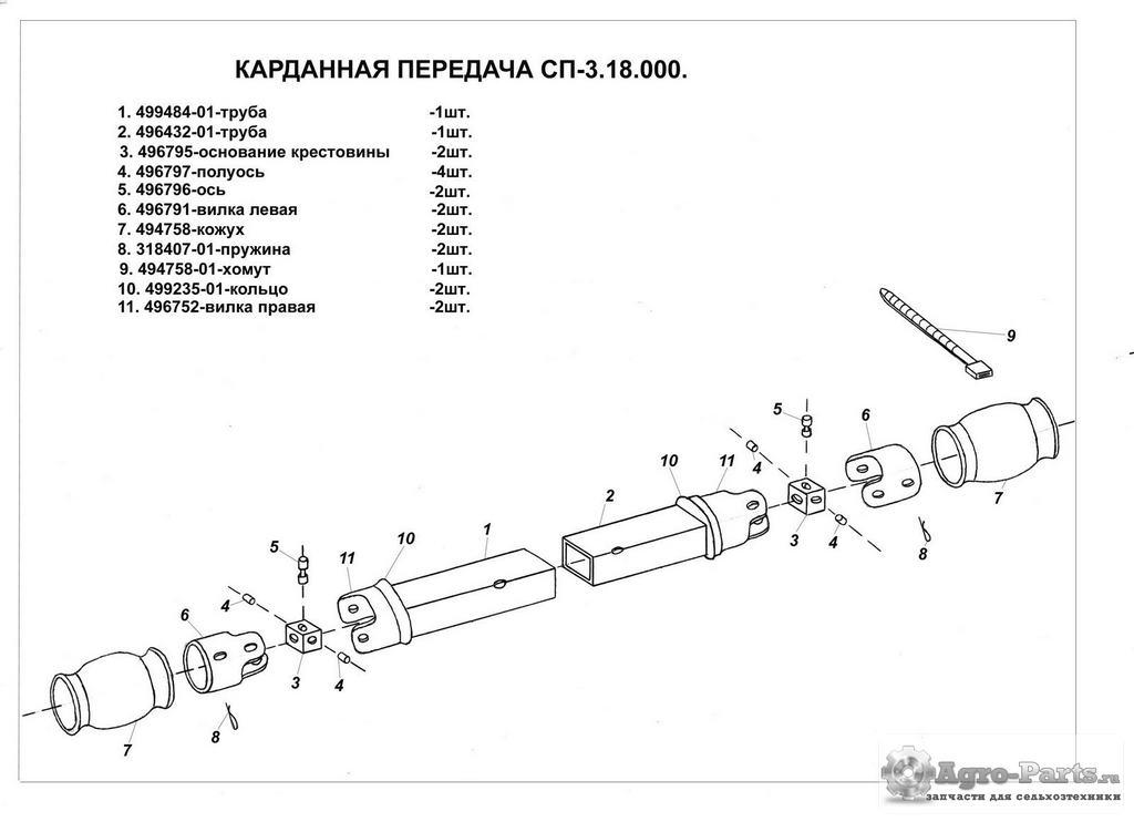 kardannaiaperedacha spu-3,4.