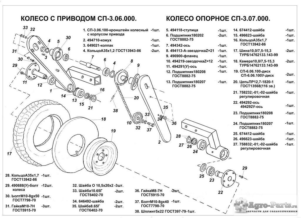 kolesoopornoe i privod spu-3.