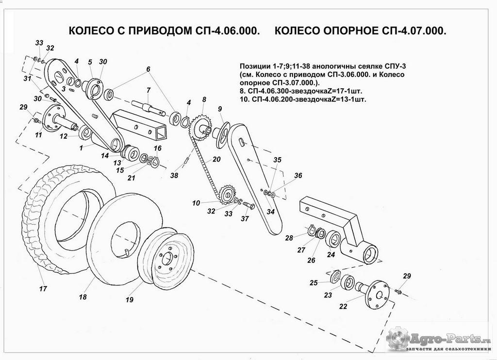 kolesoopornoe i privod spu-4.