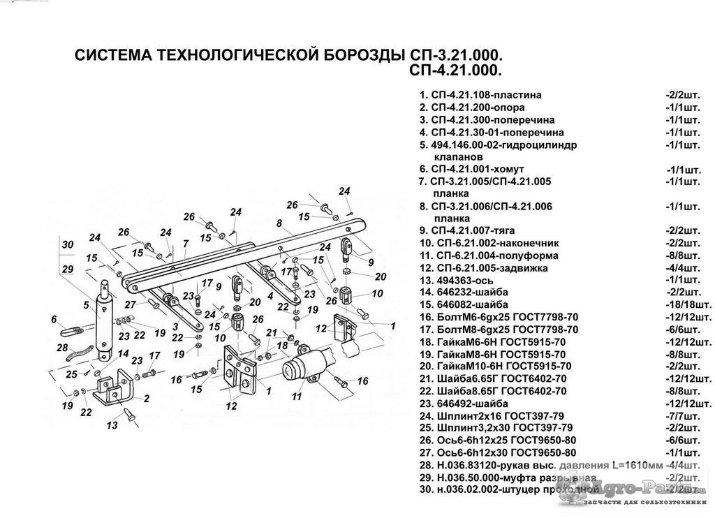 sistemateh.borozdy spu-3,4.