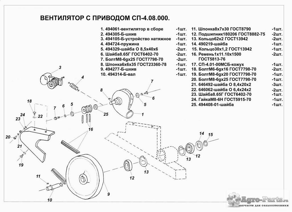 ventiliatorsprivodomspu-3,4.